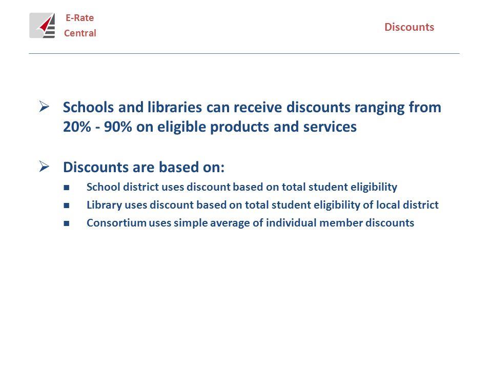 E-Rate Central Discount Matrix Percent of Eligible StudentsUrbanRural Less than 1%20%25% 1% - 19%40%50% 20% - 34%50%60% 35% - 49%60%70% 50% -74%80% 75% -100%85–90%