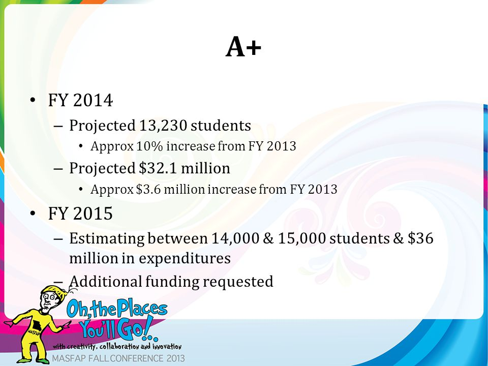 A+ FY 2014 – Projected 13,230 students Approx 10% increase from FY 2013 – Projected $32.1 million Approx $3.6 million increase from FY 2013 FY 2015 –