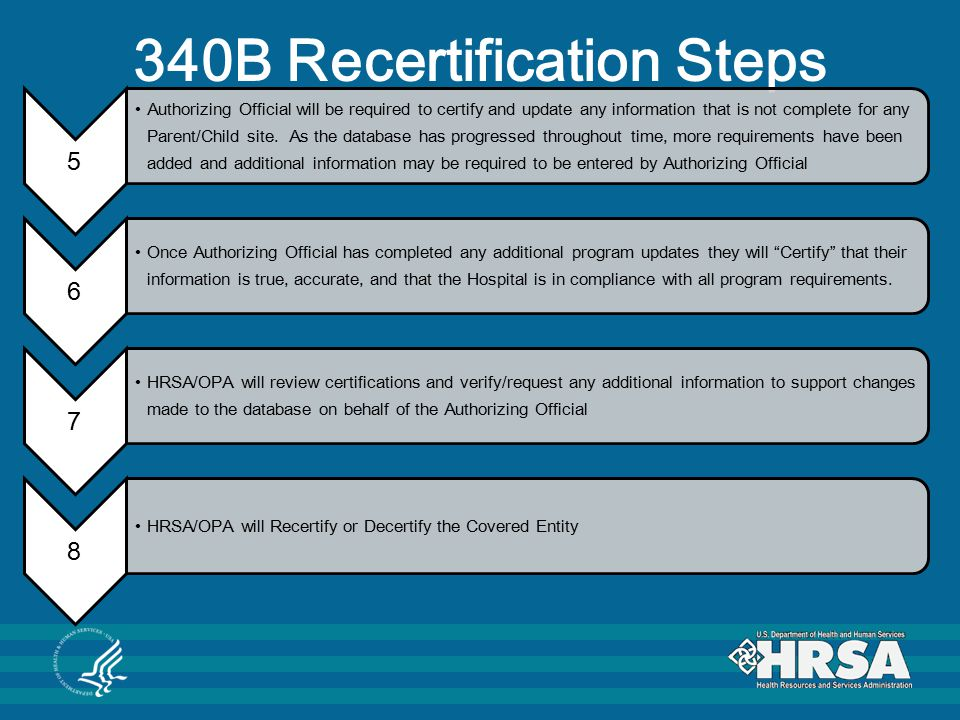 Summary 340B Recertification is integral to OPA program integrity It is Imperative that Covered Entities ensure change requests forms are submitted ASAP for updating the database and submitted by the Authorizing Official.