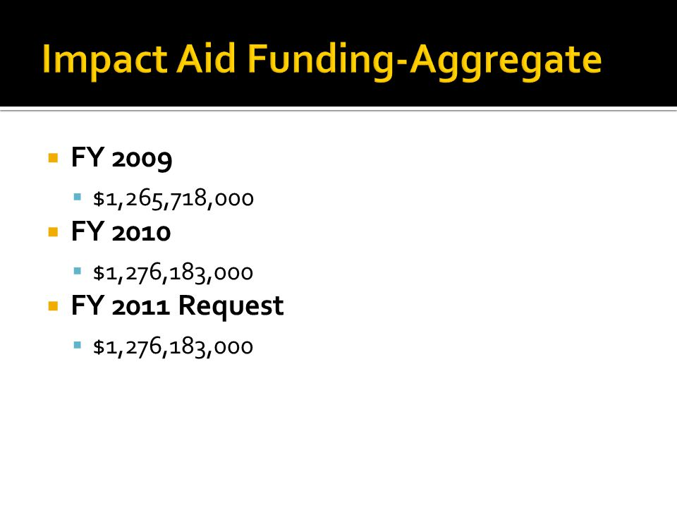  FY 2009  $1,265,718,000  FY 2010  $1,276,183,000  FY 2011 Request  $1,276,183,000
