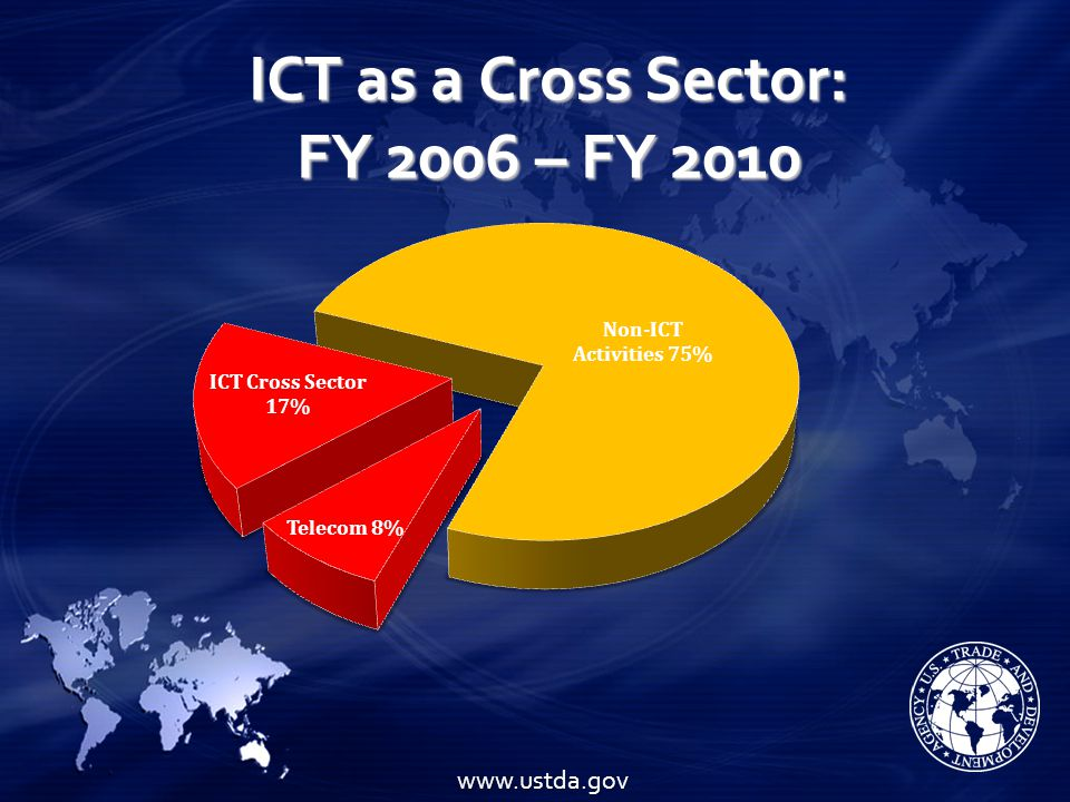 ICT: Our Record of Success ICT: Our Record of Success Top Sub-Sectors: www.ustda.gov E-Commerce: 1 : 204 E-Commerce: 1 : 204 Telecommunications : 1 : 63 Telecommunications : 1 : 63 ( Fiber Optics, Satellites, Wireless, etc.