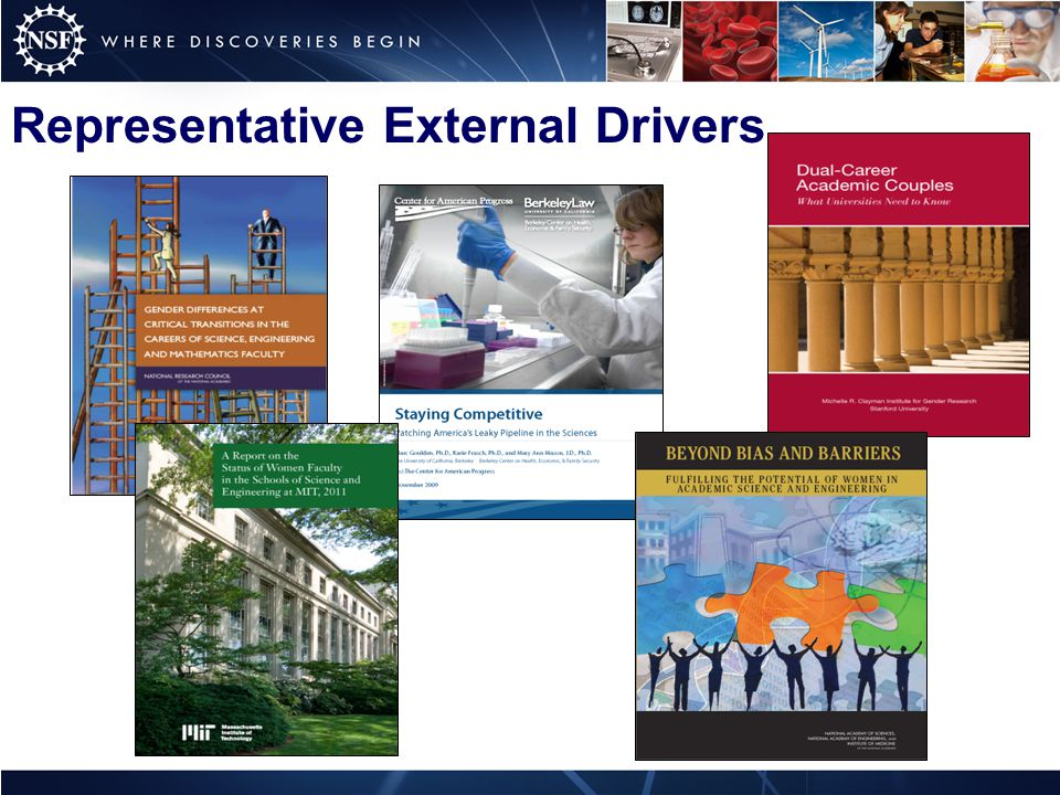 Representative External Drivers
