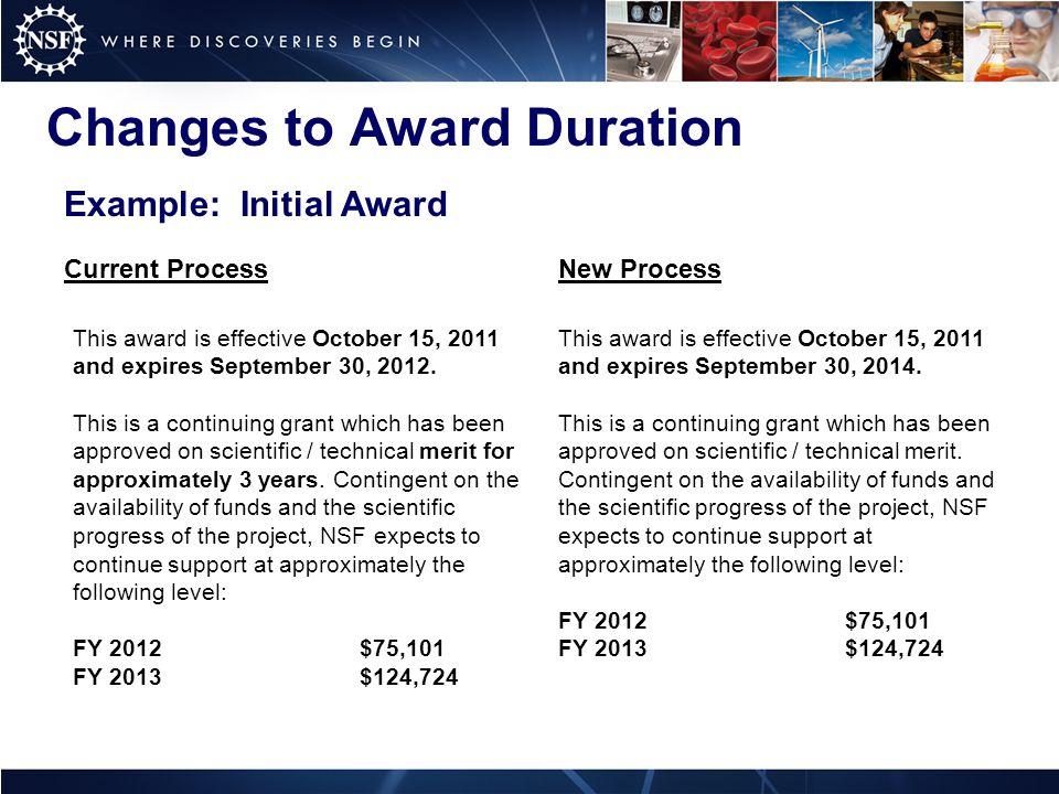 Changes to Award Duration Example: Initial Award Current ProcessNew Process This award is effective October 15, 2011 and expires September 30, 2012.