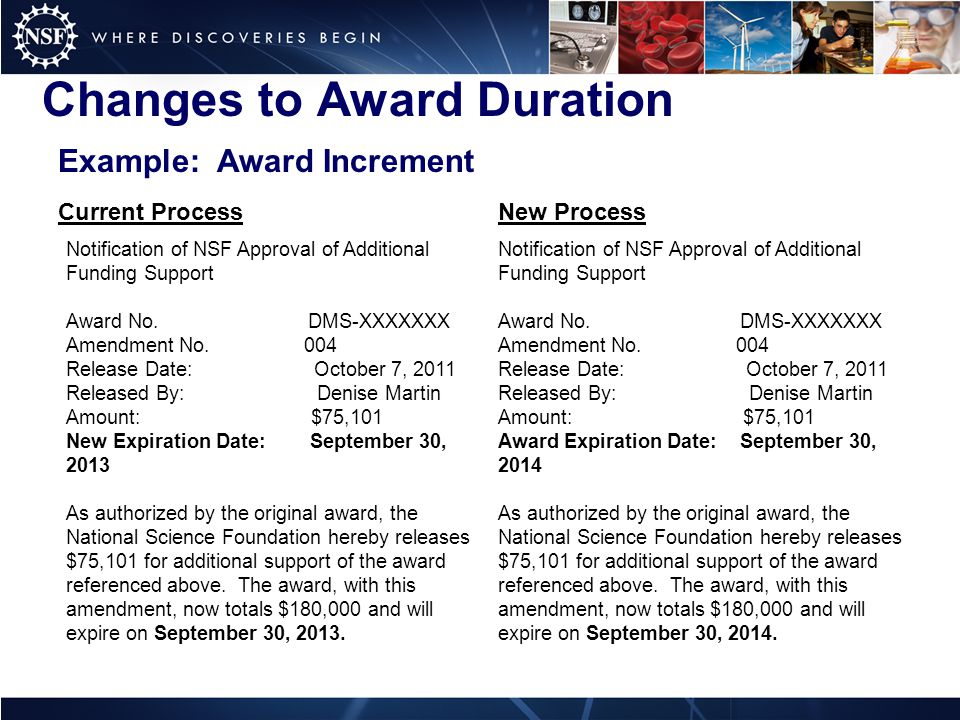 Changes to Award Duration Example: Award Increment Current ProcessNew Process Notification of NSF Approval of Additional Funding Support Award No.