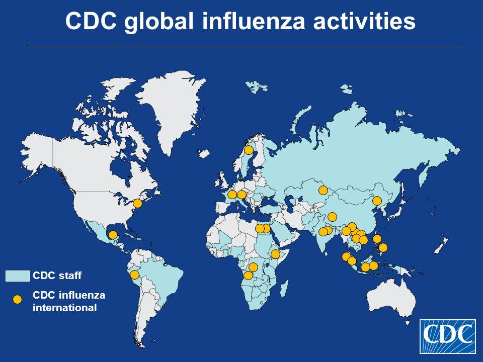 CDC global influenza activities CDC staff CDC influenza international