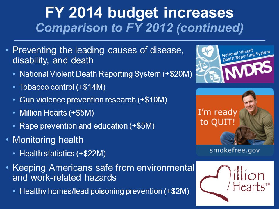 FY 2014 budget increases Comparison to FY 2012 (continued) Preventing the leading causes of disease, disability, and death National Violent Death Reporting System (+$20M) Tobacco control (+$14M) Gun violence prevention research (+$10M) Million Hearts (+$5M) Rape prevention and education (+$5M) Monitoring health Health statistics (+$22M) Keeping Americans safe from environmental and work-related hazards Healthy homes/lead poisoning prevention (+$2M)