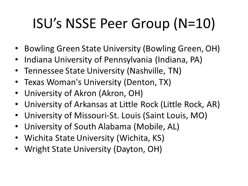 ISU's NSSE Peer Group (N=10) Bowling Green State University (Bowling Green, OH) Indiana University of Pennsylvania (Indiana, PA) Tennessee State University (Nashville, TN) Texas Woman s University (Denton, TX) University of Akron (Akron, OH) University of Arkansas at Little Rock (Little Rock, AR) University of Missouri-St.