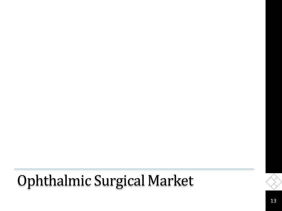 Ophthalmic Surgical Market 13