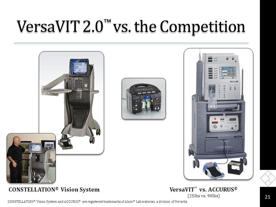 VersaVIT 2.0 ™ vs. the Competition 21 VersaVIT ™ vs.