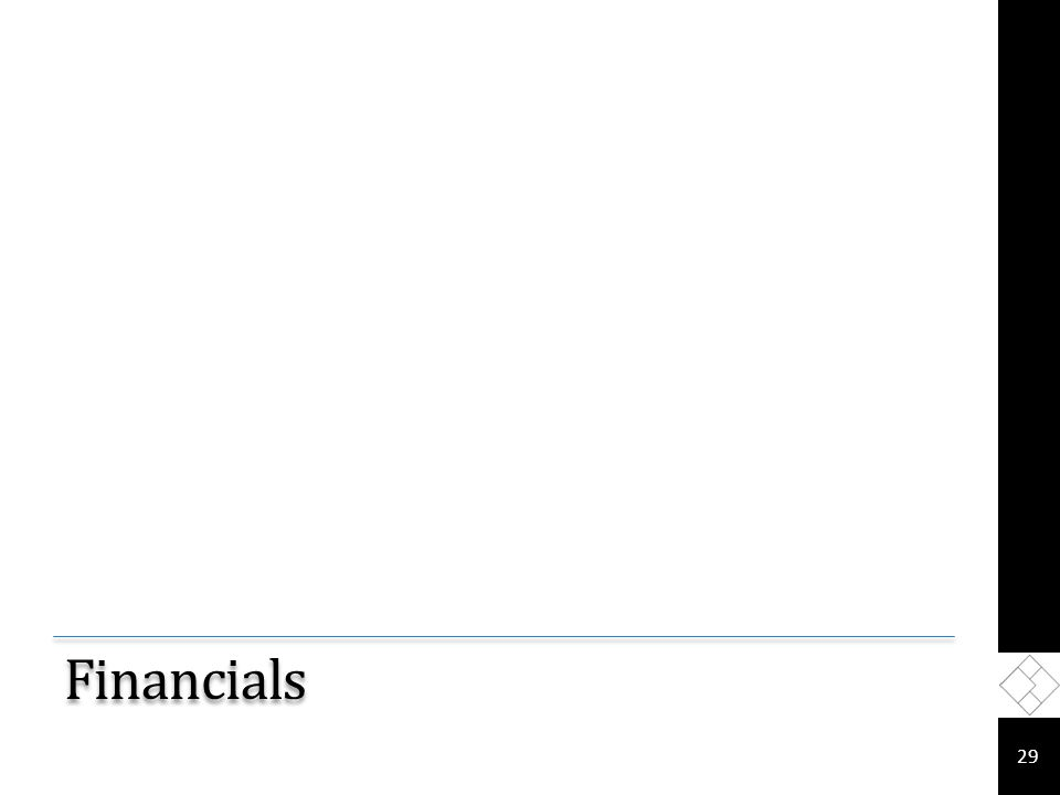 Financials 29