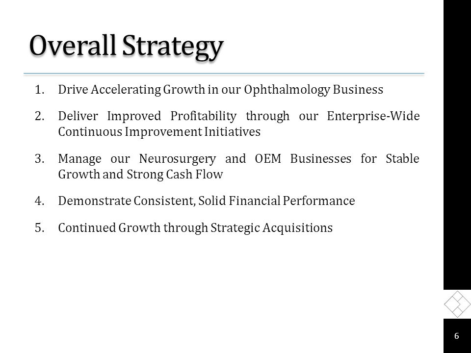 Overall Strategy 1.Drive Accelerating Growth in our Ophthalmology Business 2.Deliver Improved Profitability through our Enterprise-Wide Continuous Improvement Initiatives 3.Manage our Neurosurgery and OEM Businesses for Stable Growth and Strong Cash Flow 4.Demonstrate Consistent, Solid Financial Performance 5.Continued Growth through Strategic Acquisitions 6