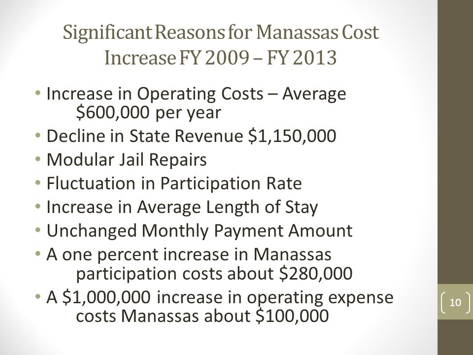 Significant Reasons for Manassas Cost Increase FY 2009 – FY 2013 Increase in Operating Costs – Average $600,000 per year Decline in State Revenue $1,1