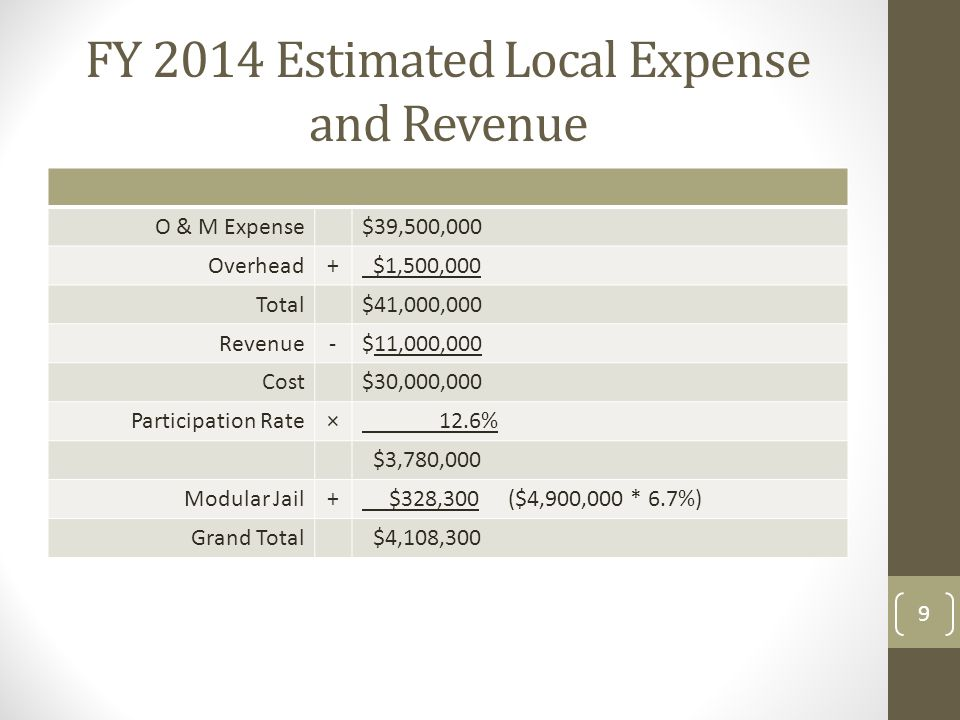 FY 2014 Estimated Local Expense and Revenue O & M Expense$39,500,000 Overhead+ $1,500,000 Total$41,000,000 Revenue-$11,000,000 Cost$30,000,000 Partici