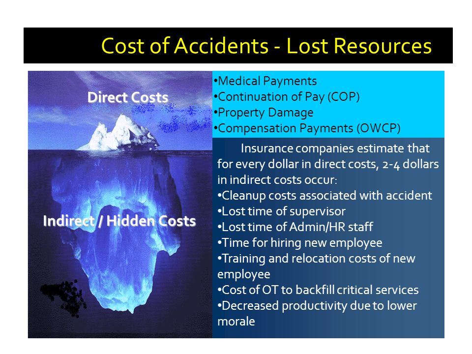 Medical Payments Continuation of Pay (COP) Property Damage Compensation Payments (OWCP) Cost of Accidents - Lost Resources Insurance companies estimate that for every dollar in direct costs, 2-4 dollars in indirect costs occur: Cleanup costs associated with accident Lost time of supervisor Lost time of Admin/HR staff Time for hiring new employee Training and relocation costs of new employee Cost of OT to backfill critical services Decreased productivity due to lower morale Direct Costs Indirect / Hidden Costs