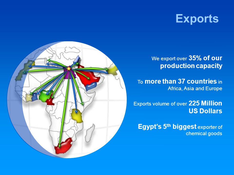 Exports We export over 35% of our production capacity To more than 37 countries in Africa, Asia and Europe Exports volume of over 225 Million US Dolla