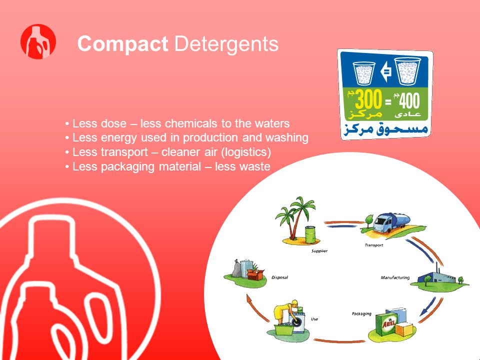 Compact Detergents Less dose – less chemicals to the waters Less energy used in production and washing Less transport – cleaner air (logistics) Less p