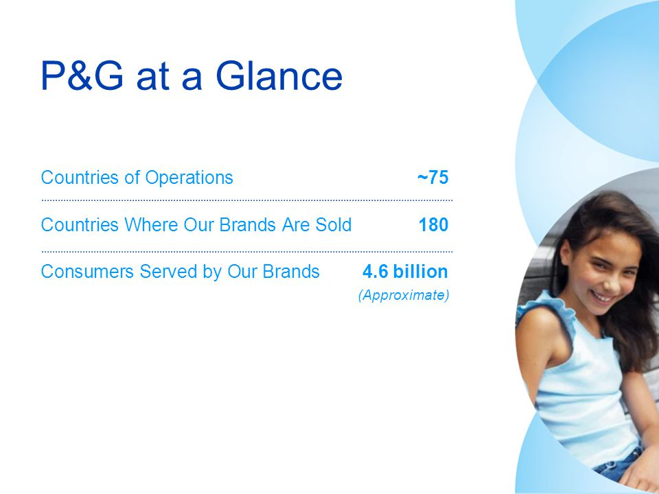 P&G at a Glance Countries of Operations~75 Countries Where Our Brands Are Sold 180 Consumers Served by Our Brands4.6 billion (Approximate)