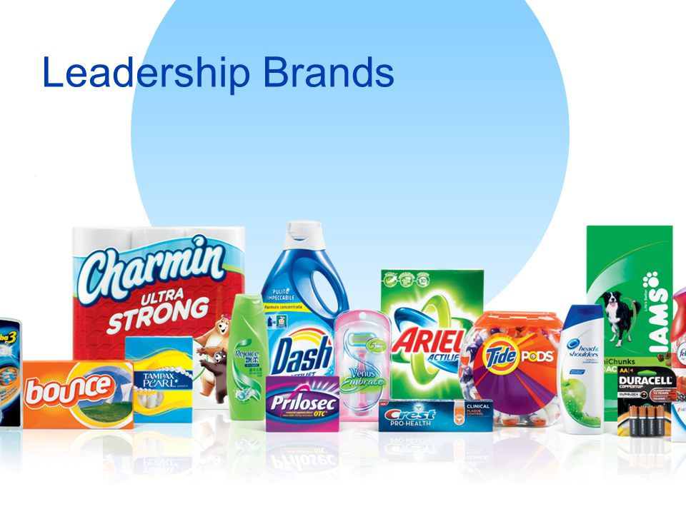 Leadership Brands