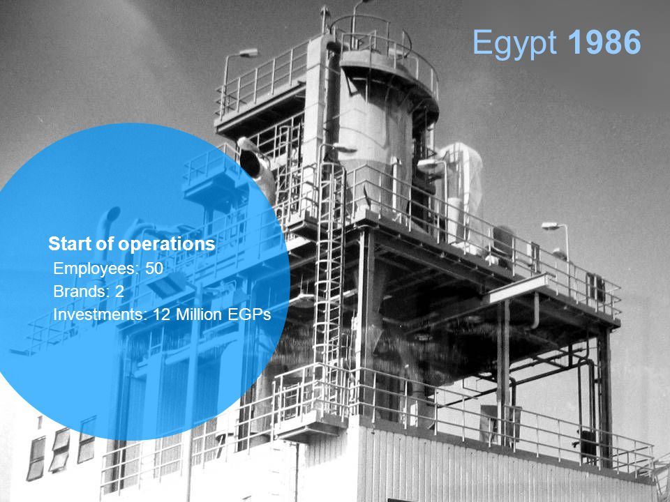 Egypt 1986 Start of operations Employees: 50 Brands: 2 Investments: 12 Million EGPs