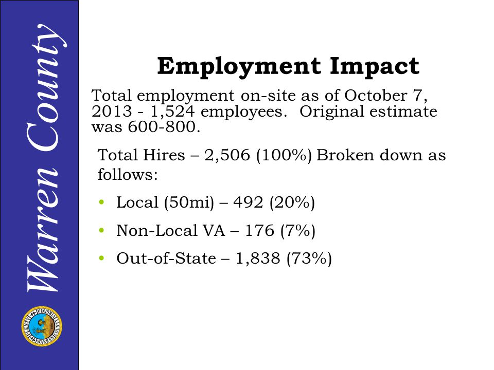 Warren County Employment Impact Total employment on-site as of October 7, 2013 - 1,524 employees.