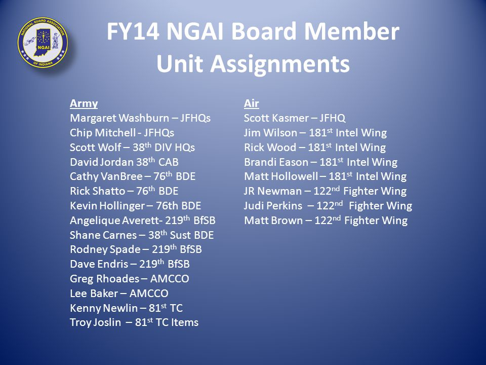 FY14 NGAI Board Member Unit Assignments Army Margaret Washburn – JFHQs Chip Mitchell - JFHQs Scott Wolf – 38 th DIV HQs David Jordan 38 th CAB Cathy VanBree – 76 th BDE Rick Shatto – 76 th BDE Kevin Hollinger – 76th BDE Angelique Averett- 219 th BfSB Shane Carnes – 38 th Sust BDE Rodney Spade – 219 th BfSB Dave Endris – 219 th BfSB Greg Rhoades – AMCCO Lee Baker – AMCCO Kenny Newlin – 81 st TC Troy Joslin – 81 st TC Items Air Scott Kasmer – JFHQ Jim Wilson – 181 st Intel Wing Rick Wood – 181 st Intel Wing Brandi Eason – 181 st Intel Wing Matt Hollowell – 181 st Intel Wing JR Newman – 122 nd Fighter Wing Judi Perkins – 122 nd Fighter Wing Matt Brown – 122 nd Fighter Wing