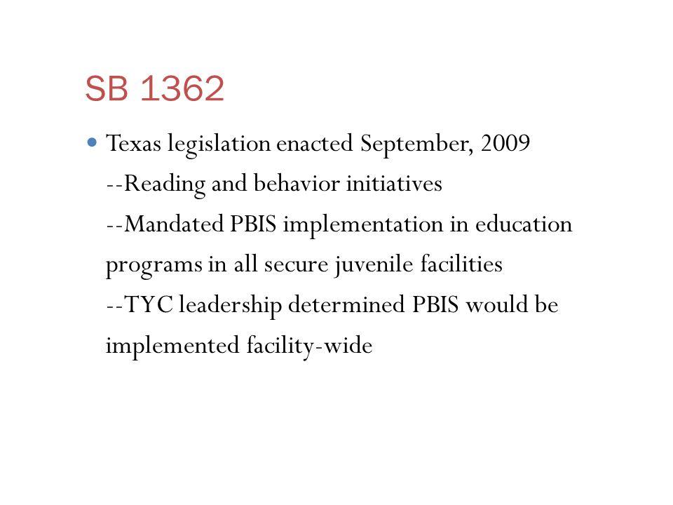 SB 1362 Texas legislation enacted September, 2009 --Reading and behavior initiatives --Mandated PBIS implementation in education programs in all secur