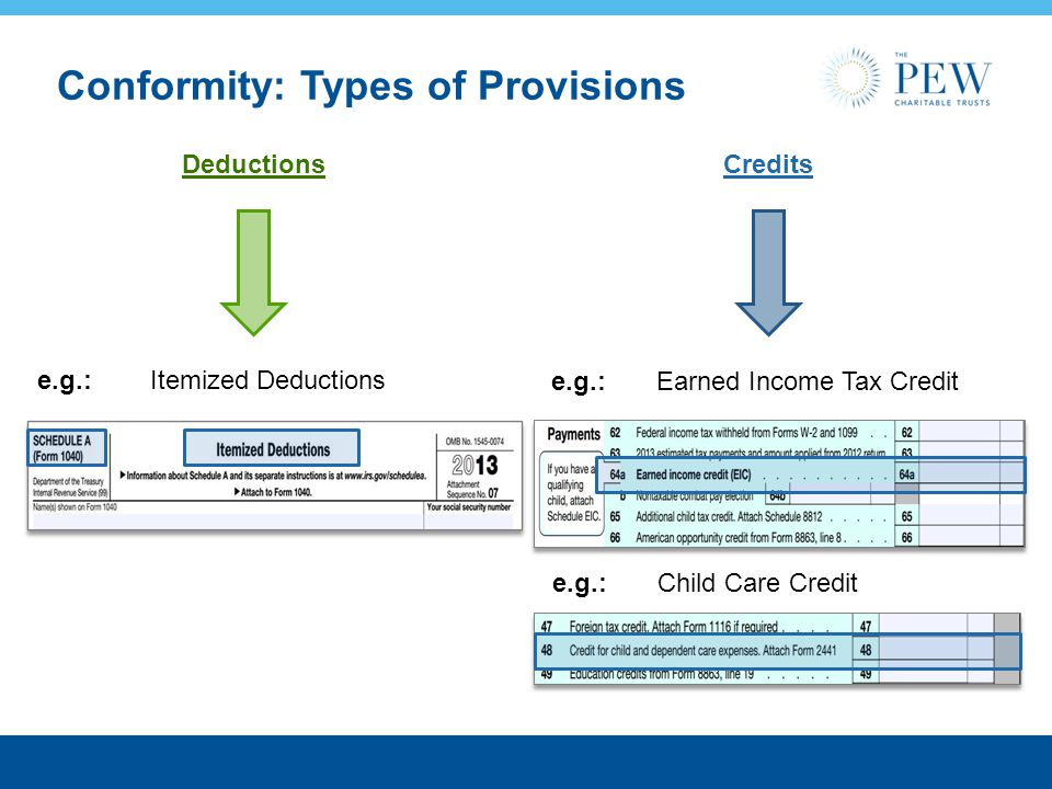 Conformity: Types of Provisions Deductions Credits e.g.: Earned Income Tax Credit e.g.: Child Care Credit e.g.: Itemized Deductions