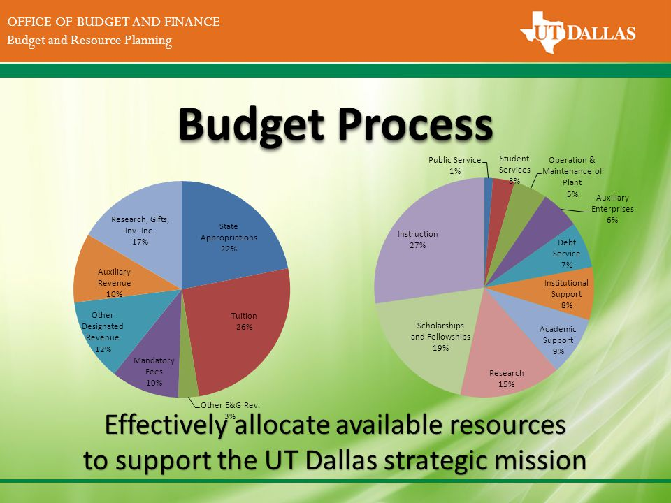 DIVISION OF FINANCE Office of the Vice President for Finance OFFICE OF BUDGET AND FINANCE Budget and Resource Planning Budget Process Effectively allocate available resources to support the UT Dallas strategic mission