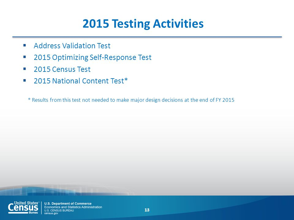 2015 Testing Activities  Address Validation Test  2015 Optimizing Self-Response Test  2015 Census Test  2015 National Content Test* * Results from