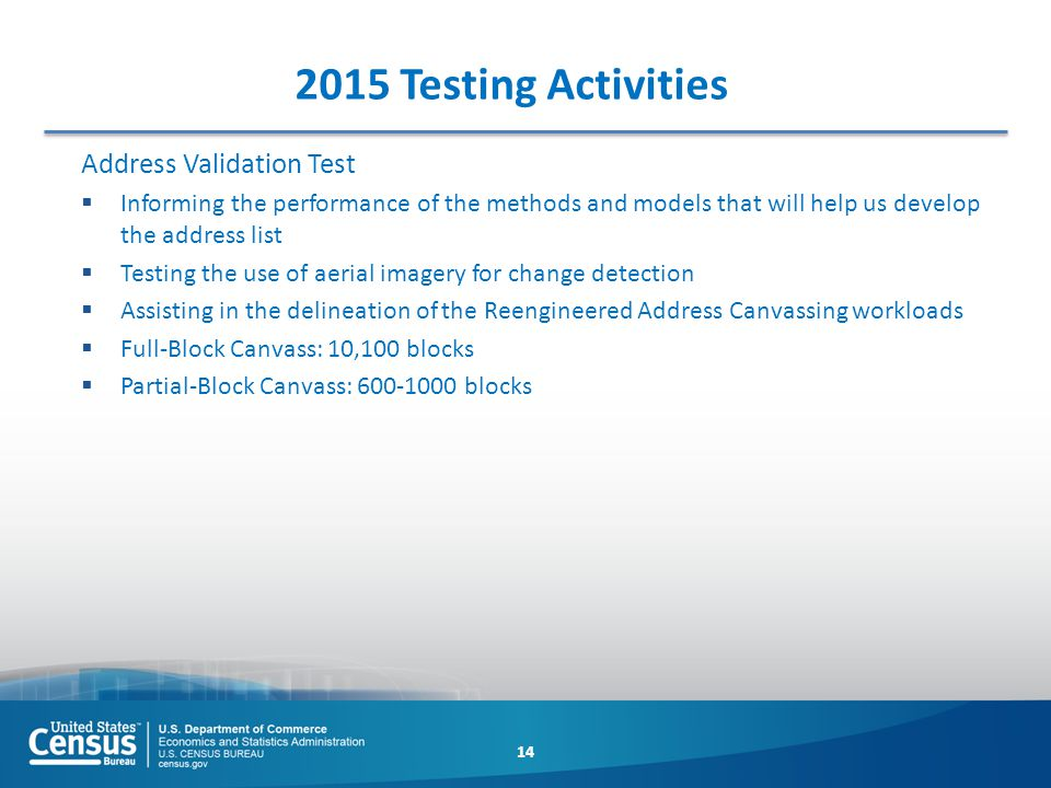 2015 Testing Activities Address Validation Test  Informing the performance of the methods and models that will help us develop the address list  Tes