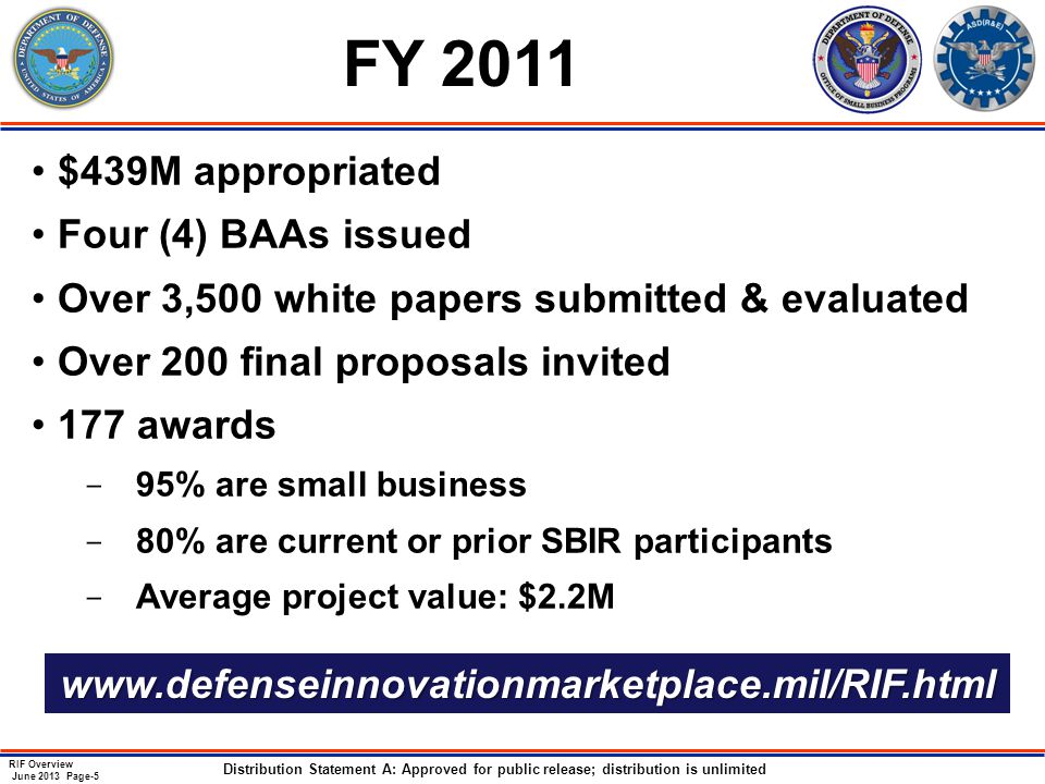RIF Overview June 2013 Page-5 Distribution Statement A: Approved for public release; distribution is unlimited FY 2011 $439M appropriated Four (4) BAAs issued Over 3,500 white papers submitted & evaluated Over 200 final proposals invited 177 awards ­ 95% are small business ­ 80% are current or prior SBIR participants ­ Average project value: $2.2M www.defenseinnovationmarketplace.mil/RIF.html