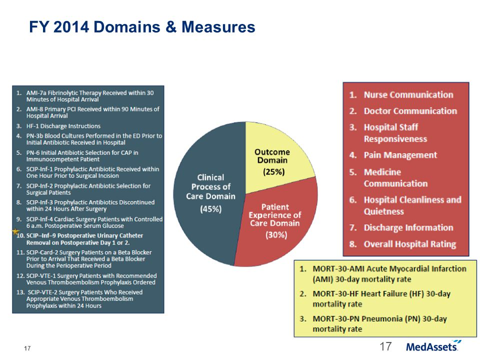 17 FY 2014 Domains & Measures 17