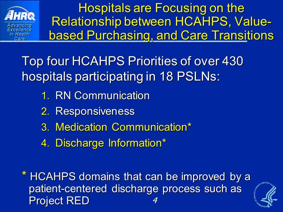 June 2012 Example: Nurse Communication Dimension 35