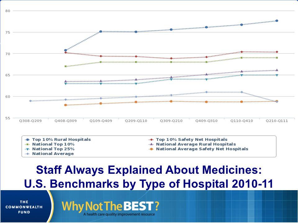 June 2012 56 Information on HCAHPS and Hospital VBP Information about Hospital VBP available at new CMS Web site –http://www.cms.gov/Hospital-Value-Based- Purchasing/http://www.cms.gov/Hospital-Value-Based- Purchasing/ Hospital VBP slide set can be found at: –http://www.cms.gov/Hospital-Value-Based- Purchasing/Downloads/HospVBP_ODF_072711.pdfhttp://www.cms.gov/Hospital-Value-Based- Purchasing/Downloads/HospVBP_ODF_072711.pdf –Summary of the Patient Experience of Care domain (HCAHPS) and how this score will be calculated is on slides 35-61