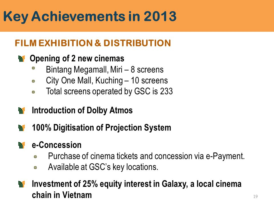 Key Achievements in 2013 Opening of 2 new cinemas Bintang Megamall, Miri – 8 screens City One Mall, Kuching – 10 screens Total screens operated by GSC is 233 Introduction of Dolby Atmos 100% Digitisation of Projection System e-Concession Purchase of cinema tickets and concession via e-Payment.