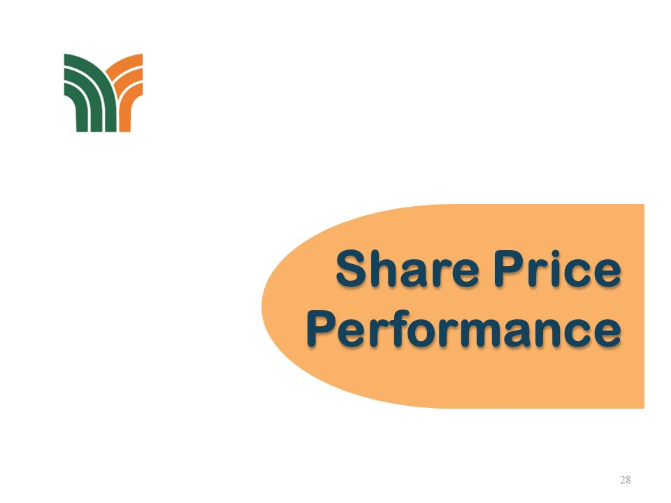 Share Price Performance Share Price Performance 28