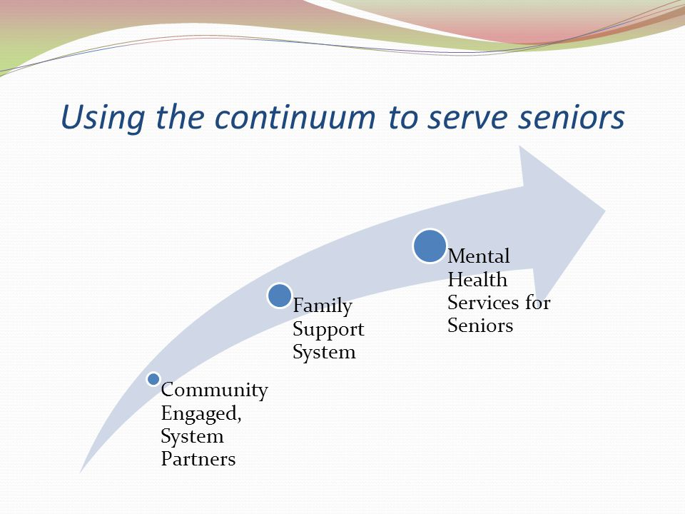 Using the continuum to serve seniors Community Engaged, System Partners Family Support System Mental Health Services for Seniors