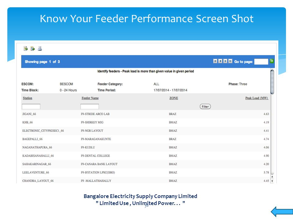 38 Know Your Feeder Performance Screen Shot Bangalore Electricity Supply Company Limited Limited Use, Unlimited Power...