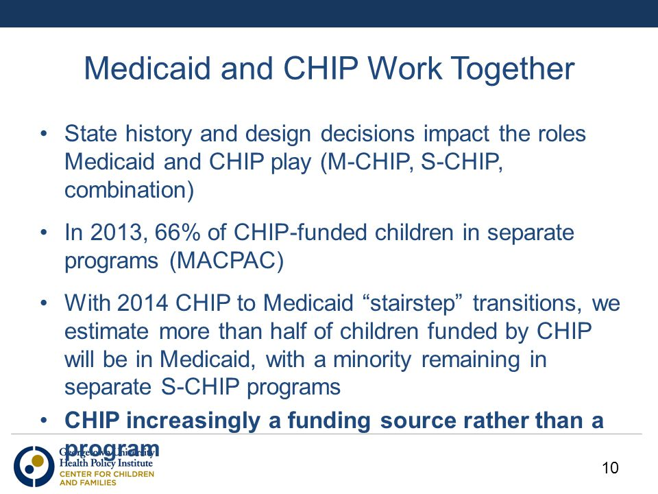Medicaid and CHIP Work Together State history and design decisions impact the roles Medicaid and CHIP play (M-CHIP, S-CHIP, combination) In 2013, 66%