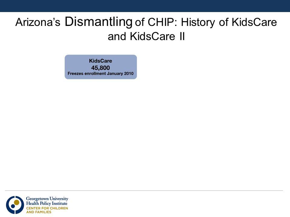 Arizona's Dismantling of CHIP: History of KidsCare and KidsCare II