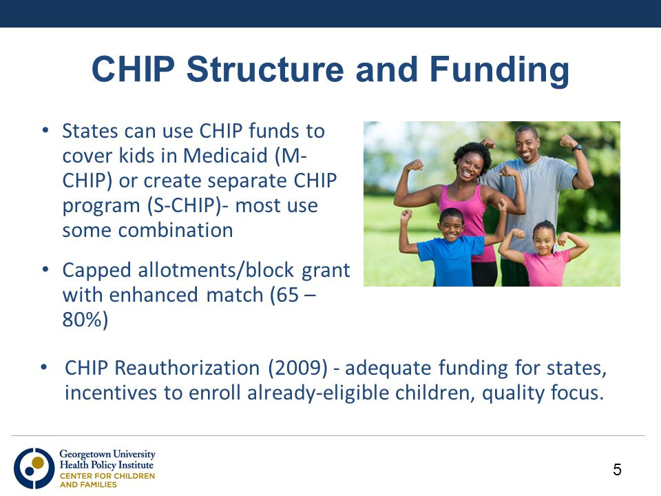 CHIP Structure and Funding States can use CHIP funds to cover kids in Medicaid (M- CHIP) or create separate CHIP program (S-CHIP)- most use some combi