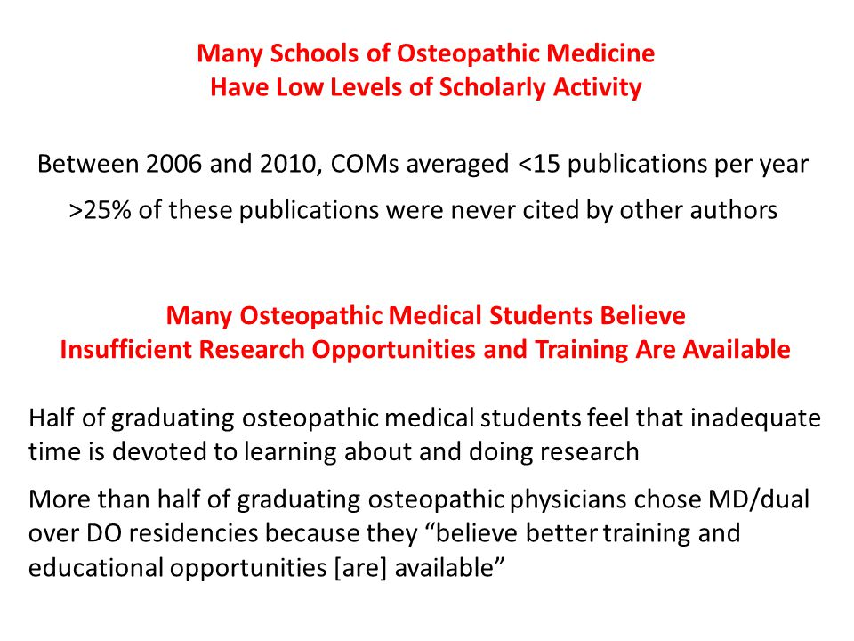 Between 2006 and 2010, COMs averaged <15 publications per year >25% of these publications were never cited by other authors Many Schools of Osteopathic Medicine Have Low Levels of Scholarly Activity Many Osteopathic Medical Students Believe Insufficient Research Opportunities and Training Are Available Half of graduating osteopathic medical students feel that inadequate time is devoted to learning about and doing research More than half of graduating osteopathic physicians chose MD/dual over DO residencies because they believe better training and educational opportunities [are] available