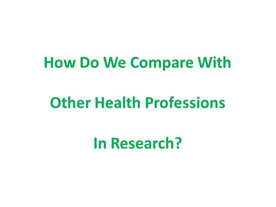 How Do We Compare With Other Health Professions In Research