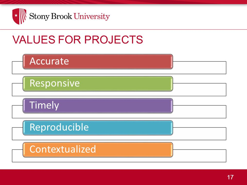17 VALUES FOR PROJECTS AccurateResponsiveTimelyReproducibleContextualized