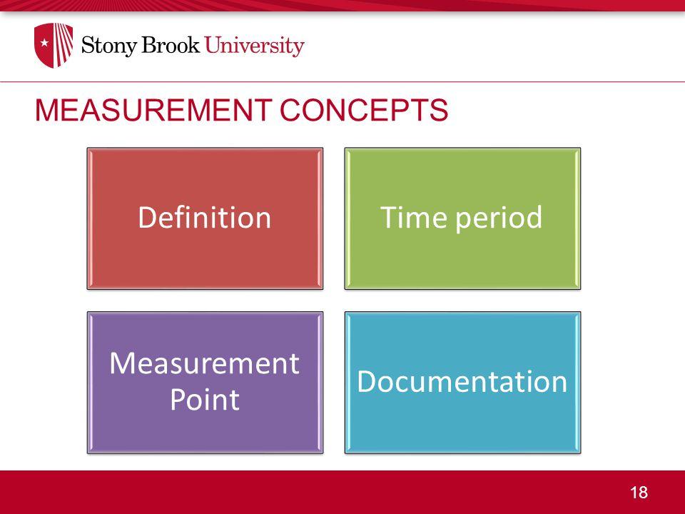 18 MEASUREMENT CONCEPTS DefinitionTime period Measurement Point Documentation