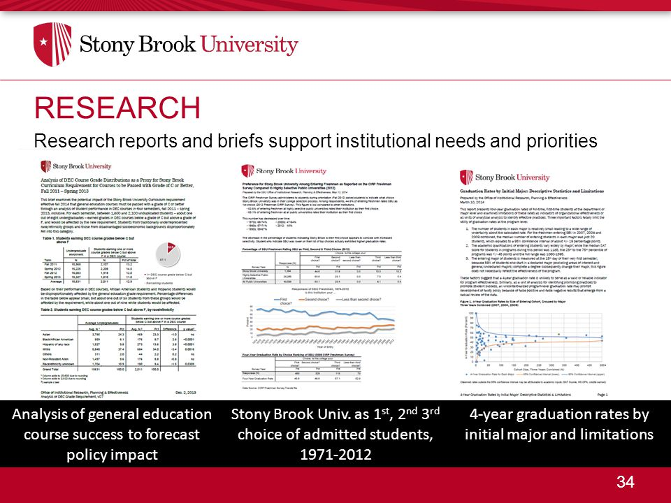34 Research reports and briefs support institutional needs and priorities RESEARCH Analysis of general education course success to forecast policy imp