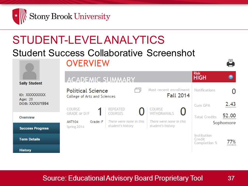 37 Source: Educational Advisory Board Proprietary Tool STUDENT-LEVEL ANALYTICS Student Success Collaborative Screenshot