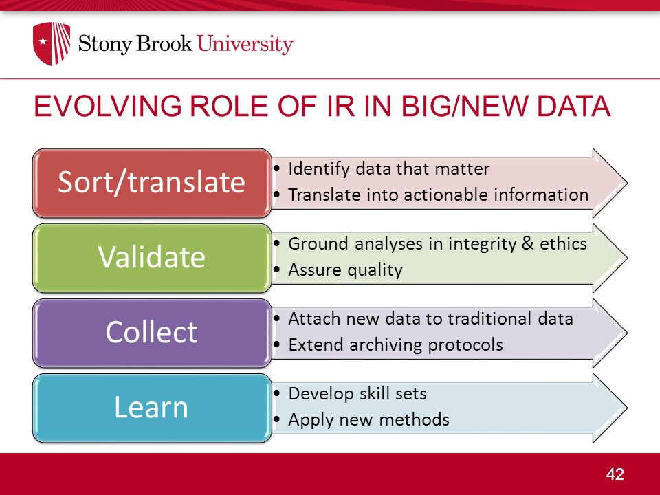 42 EVOLVING ROLE OF IR IN BIG/NEW DATA Identify data that matter Translate into actionable information Sort/translate Ground analyses in integrity & e