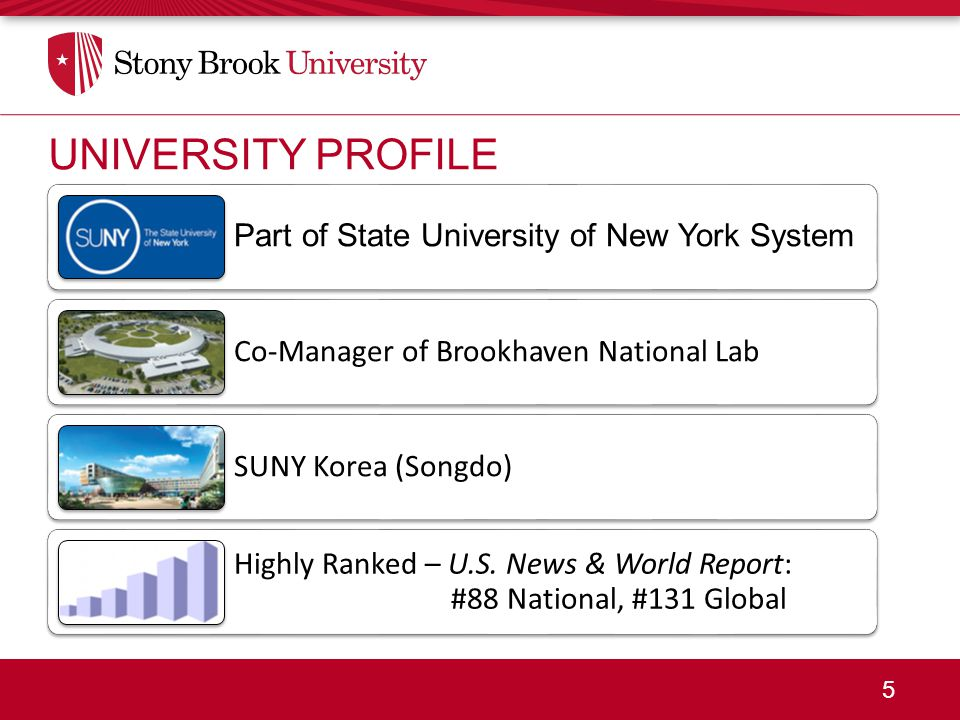 5 UNIVERSITY PROFILE Part of State University of New York System Co-Manager of Brookhaven National Lab SUNY Korea (Songdo) Highly Ranked – U.S. News &