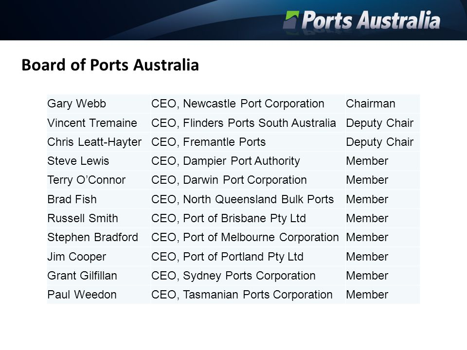 Board of Ports Australia Gary WebbCEO, Newcastle Port CorporationChairman Vincent TremaineCEO, Flinders Ports South AustraliaDeputy Chair Chris Leatt-